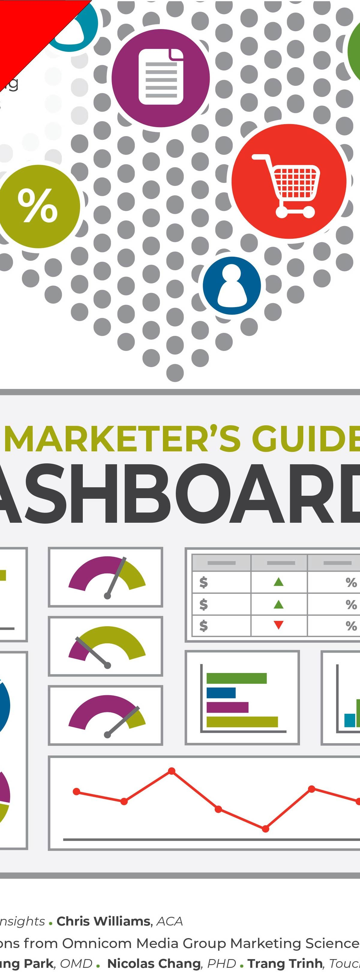 CThe marketer's guide to dashboards