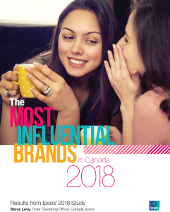 IPSOS most influential brands in Canada 2018
