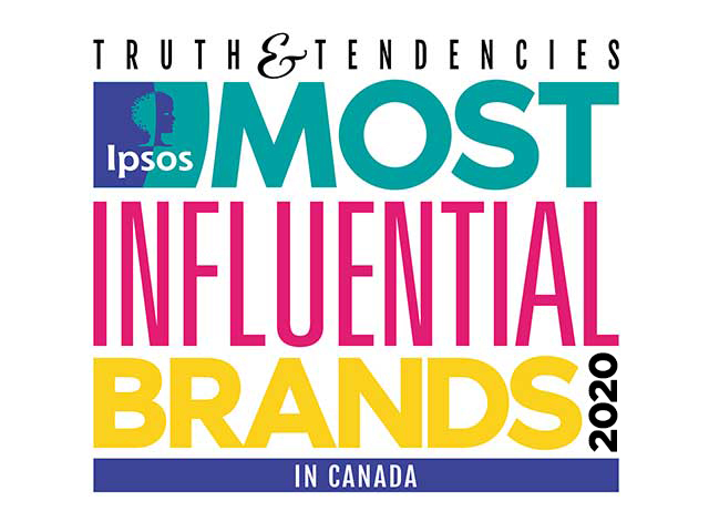 Most Influential Brands in Canada 2020