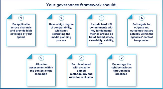 7 qualities that your digital media governance framework should possess