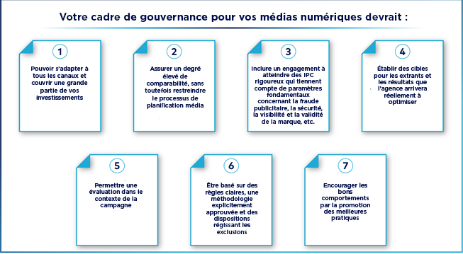 7 qualités que votre cadre de gouvernance des médias numériques devrait posséder